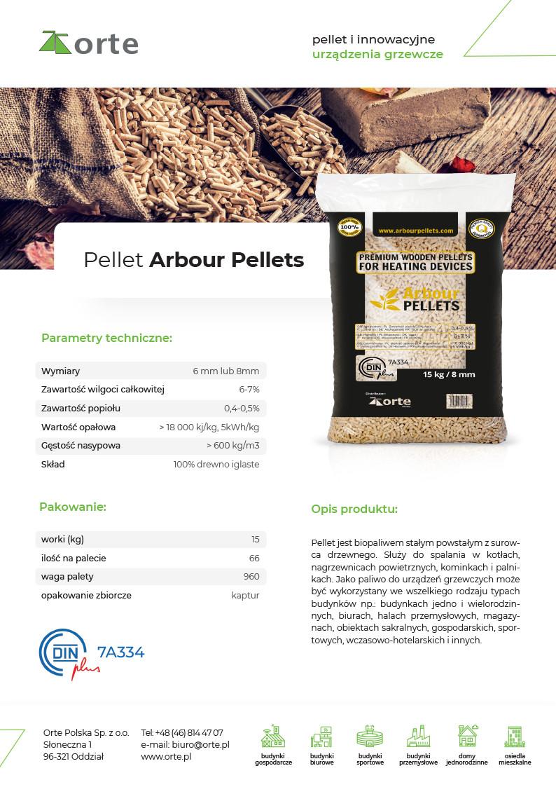 Orte_pellet_ulotka_ARBOUR_29.07.2020.jpg